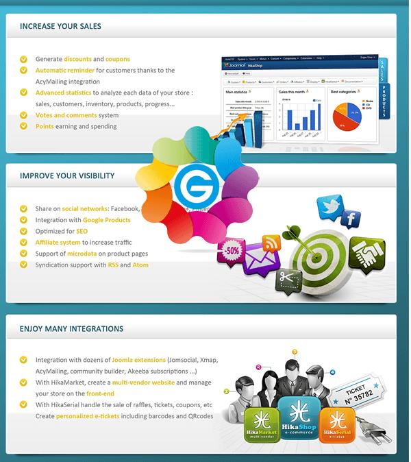 hikashop_presentation_copy سیستم صدور فاکتور در جوملا Invoice Manager فارسی  - گلچین آنلاین