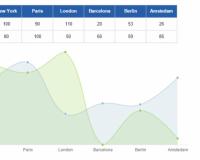 thumb_1259_353aeda4baed8fb3803d9134336eb11f گلچین آنلاین - ساخت جدول و نمودار پیشرفته در جوملا با Droptables