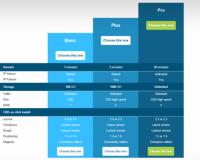 thumb_1259_d393d290c1b51475d6a000f991f4c732 گلچین آنلاین - ساخت جدول و نمودار پیشرفته در جوملا با Droptables