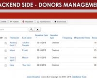 thumb_1634_1d48f526c60248d2f9545a96801d1f5f افزونه دریافت کمک های مالی Joom Donation - گلچین آنلاین