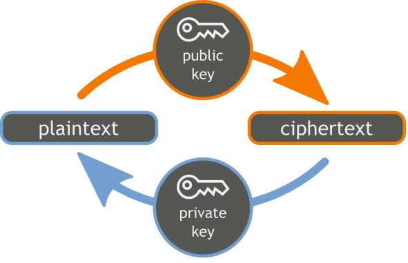 ZDA4NTJmZA تغییر مسیر مدیریت جوملا با Administrator Lock - گلچین آنلاین