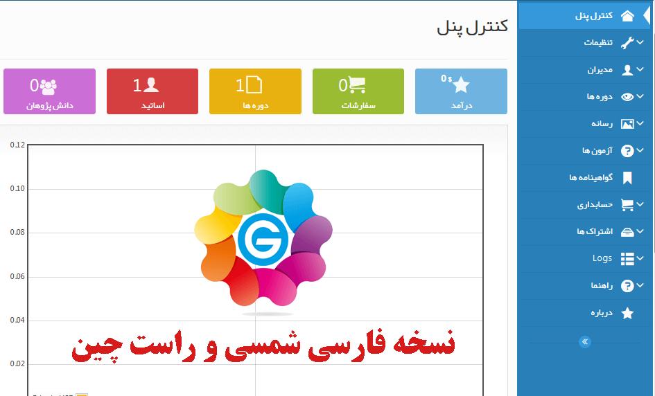 guru_png سیستم مدیریت مدارس جوملا SP Kindergarten - گلچین آنلاین