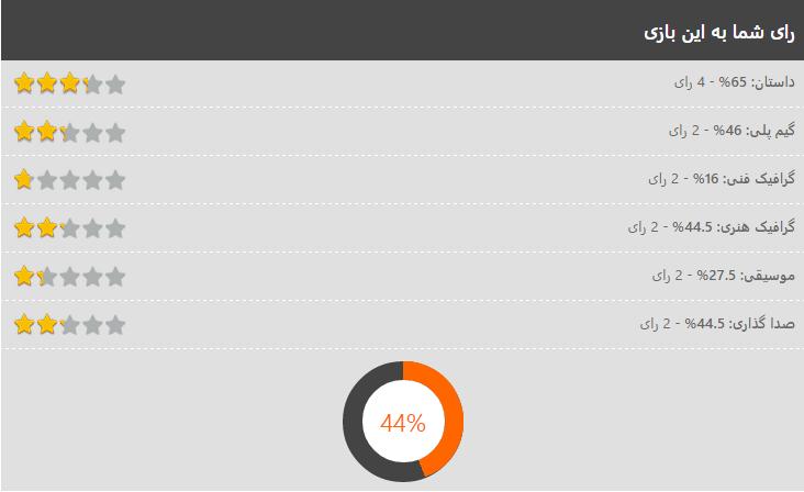 itemratingpro_golchinonline.ir سیستم نظرسنجی افزونه ی Mood Poll برای جوملا - گلچین آنلاین