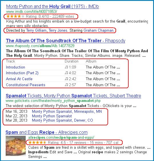pythonmarkup امتیاز دهی به مطالب سایت ما در گوگل با Microformats votes  - گلچین آنلاین