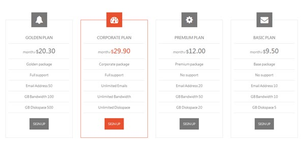 tz_price_table ساخت جداول زیبا با PRI Pricing Table - Joomla Module - گلچین آنلاین