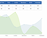 thumb_1259_353aeda4baed8fb3803d9134336eb11f ساخت جدول و نمودار پیشرفته در جوملا با Droptables  - گلچین آنلاین