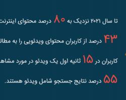 دانلود آموزش سئو و بهینه سازی ویدئو باز زیرنویس فارسی